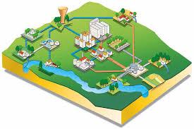 mạng xử lý nước và vệ sinh